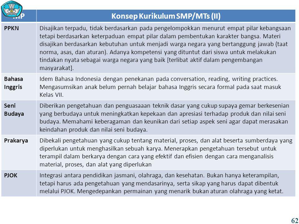 Konsep Kurikulum SMP/MTs (II)
