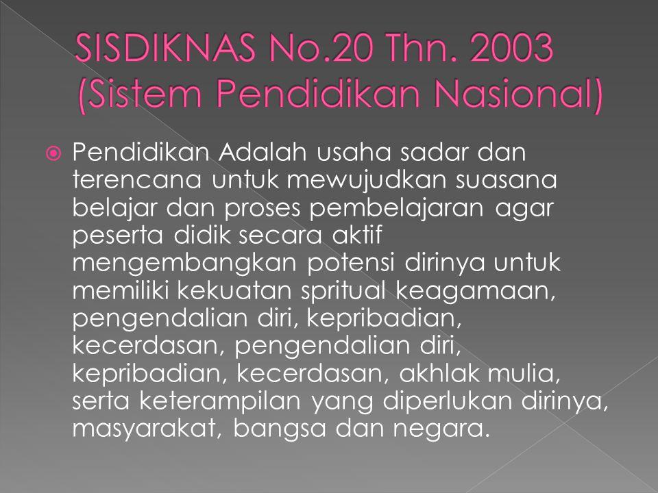 SISDIKNAS No.20 Thn. 2003 (Sistem Pendidikan Nasional)