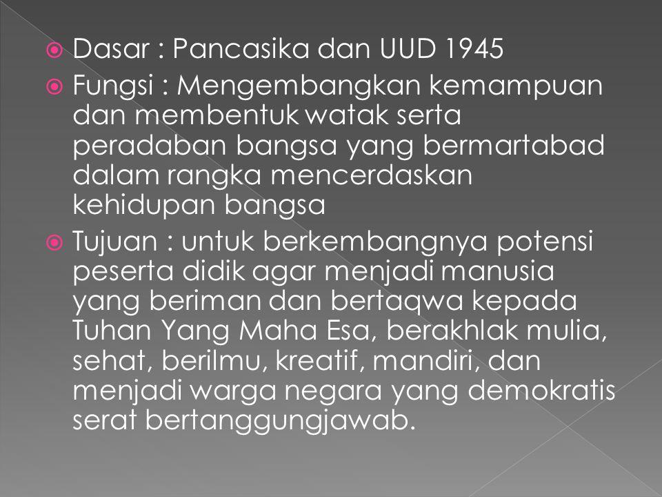 Dasar : Pancasika dan UUD 1945