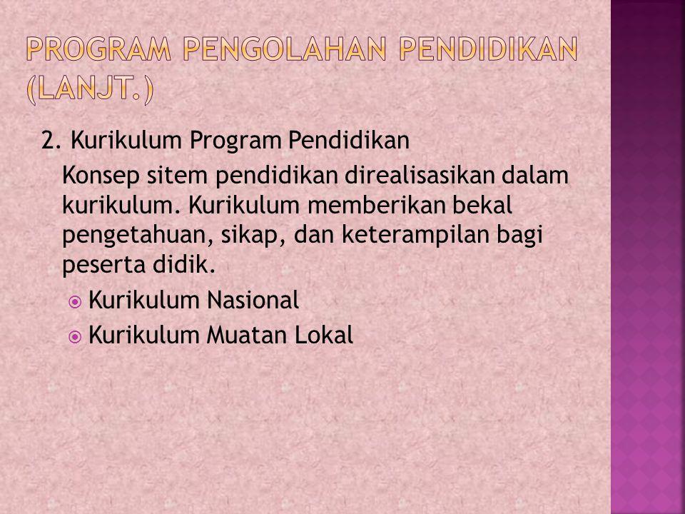 Program Pengolahan Pendidikan (lanjt.)