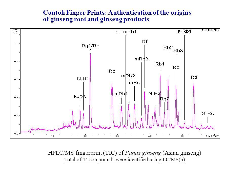 Contoh Finger Prints: Authentication of the origins