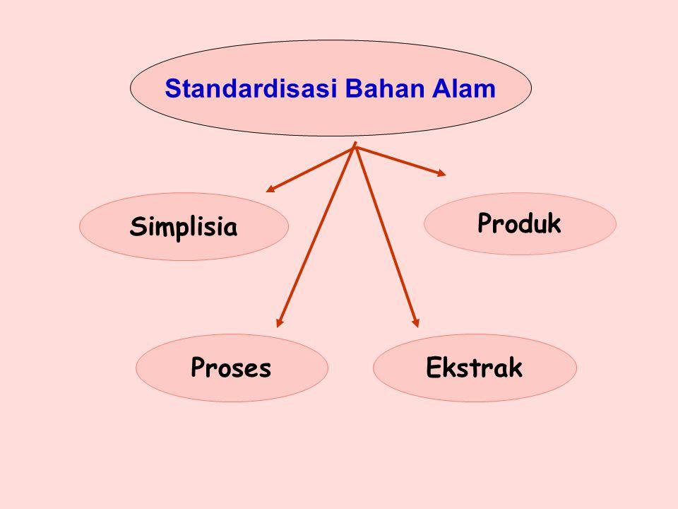 Standardisasi Bahan Alam