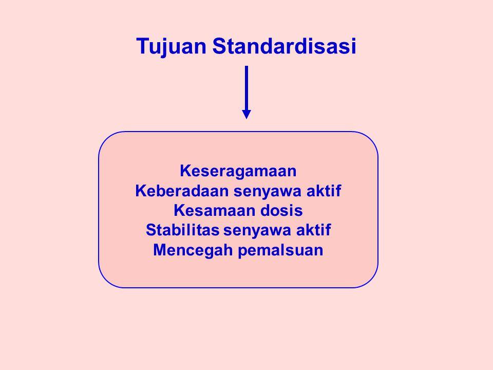 Keberadaan senyawa aktif Stabilitas senyawa aktif