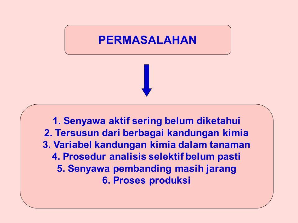 PERMASALAHAN 1. Senyawa aktif sering belum diketahui