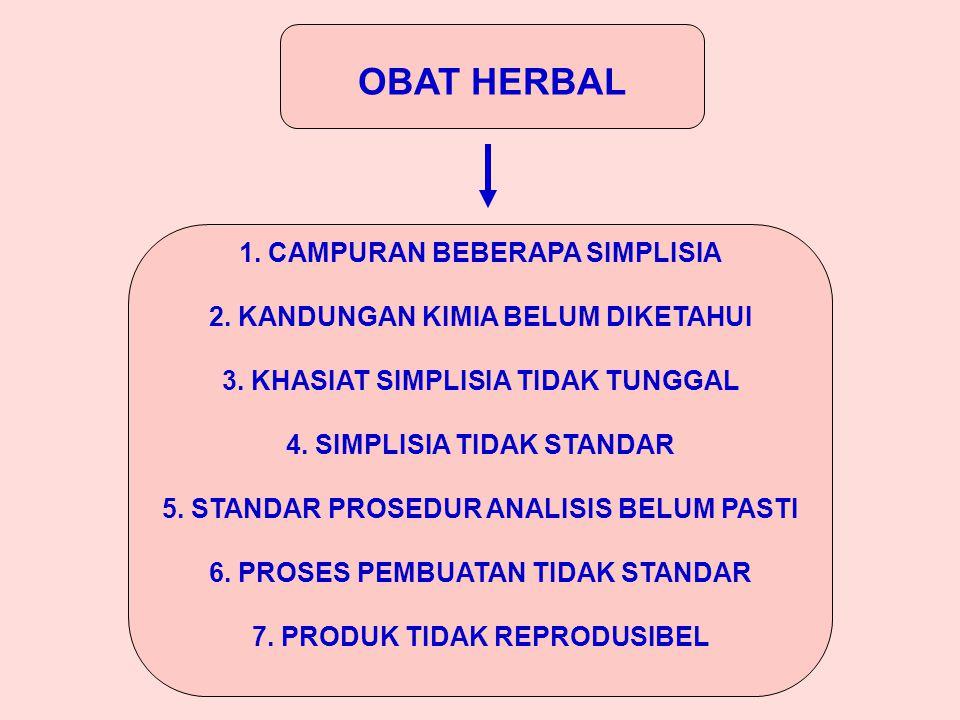 OBAT HERBAL 1. CAMPURAN BEBERAPA SIMPLISIA