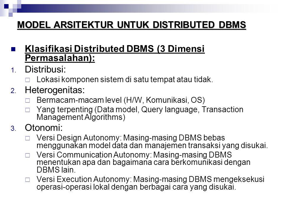 MODEL ARSITEKTUR UNTUK DISTRIBUTED DBMS