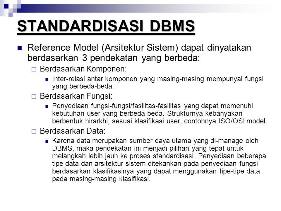 STANDARDISASI DBMS Reference Model (Arsitektur Sistem) dapat dinyatakan berdasarkan 3 pendekatan yang berbeda:
