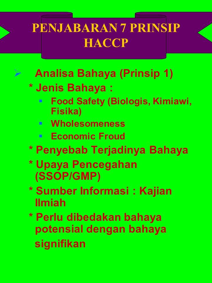 PENJABARAN 7 PRINSIP HACCP