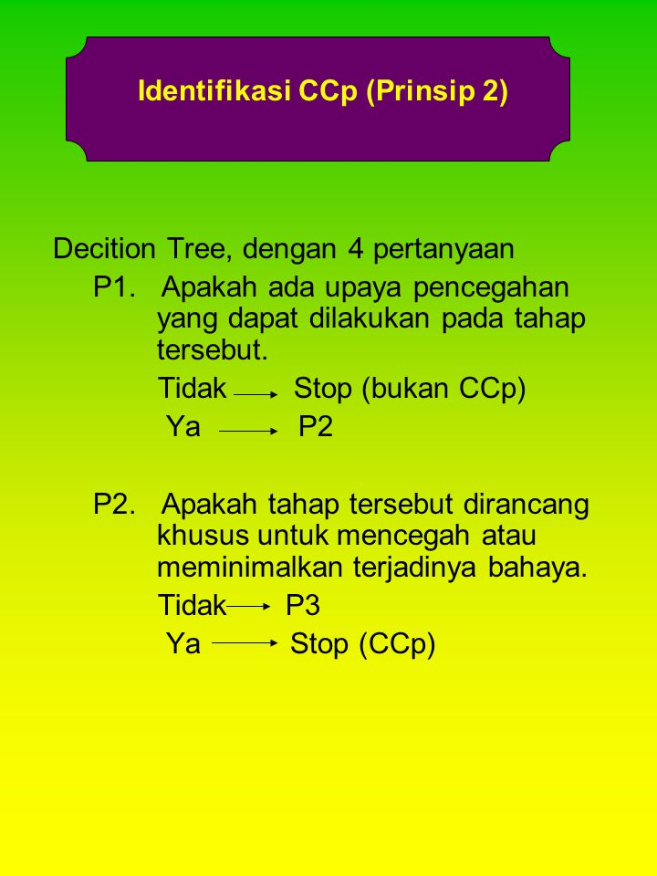 Identifikasi CCp (Prinsip 2)