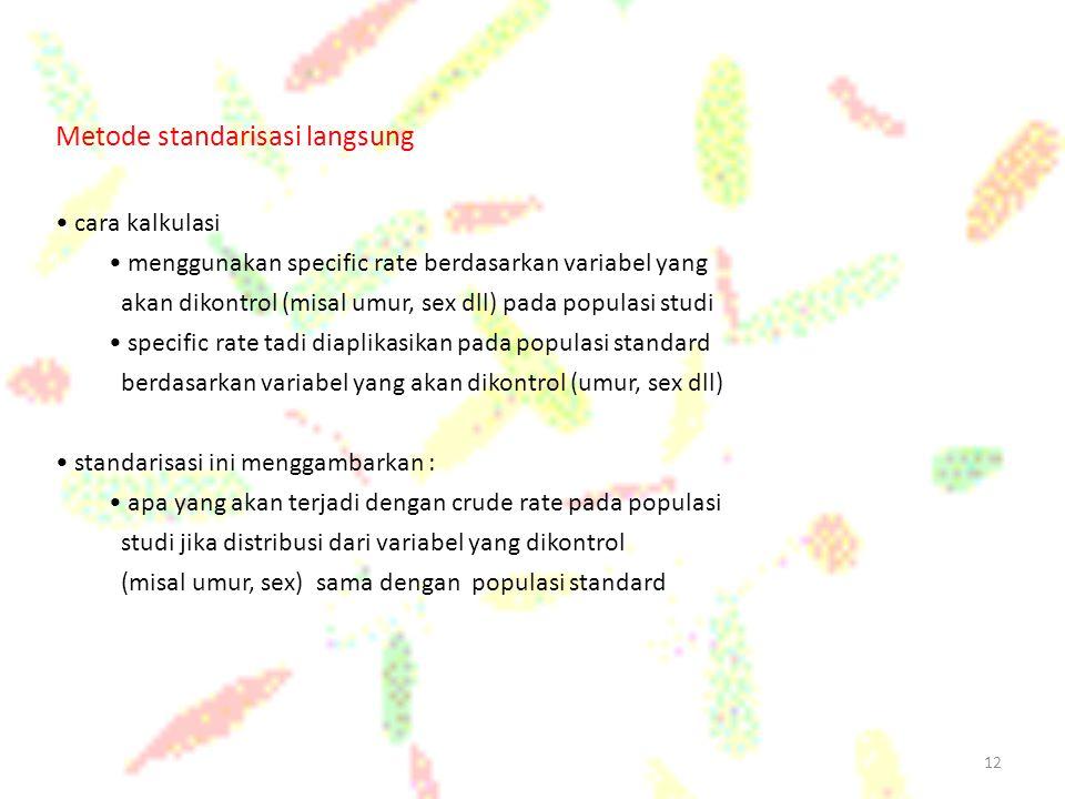 Metode standarisasi langsung