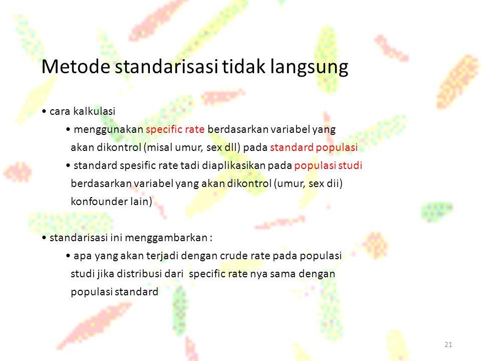 Metode standarisasi tidak langsung