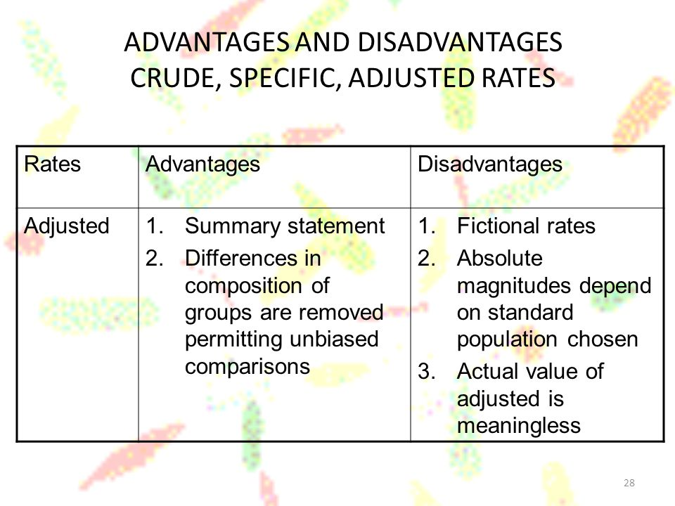 ADVANTAGES AND DISADVANTAGES CRUDE, SPECIFIC, ADJUSTED RATES