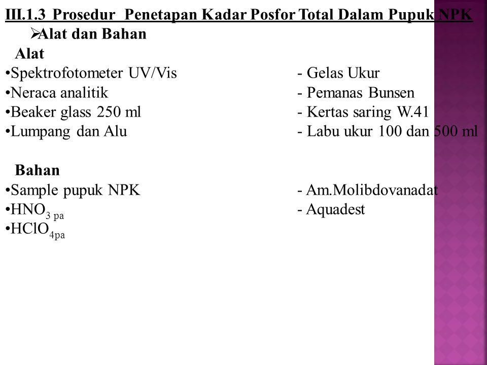 III.1.3 Prosedur Penetapan Kadar Posfor Total Dalam Pupuk NPK