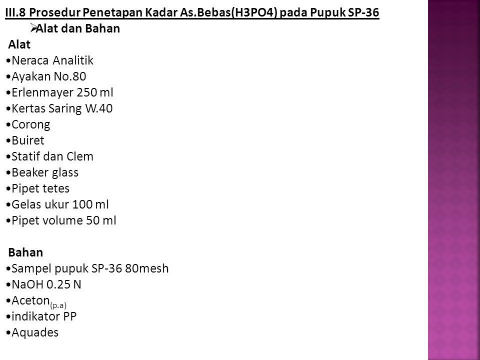 III.8 Prosedur Penetapan Kadar As.Bebas(H3PO4) pada Pupuk SP-36