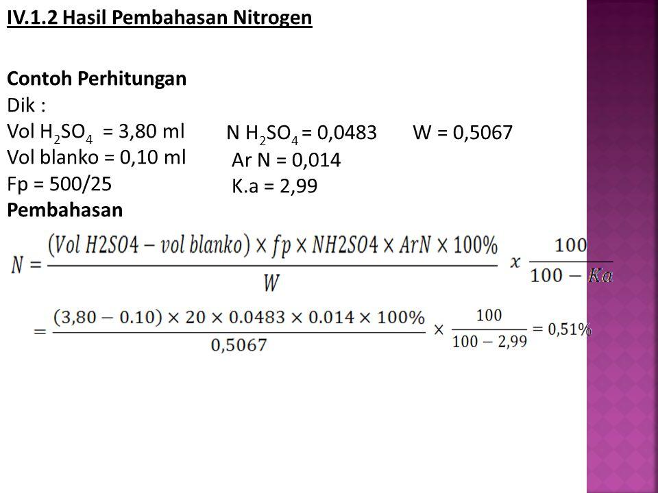 IV.1.2 Hasil Pembahasan Nitrogen