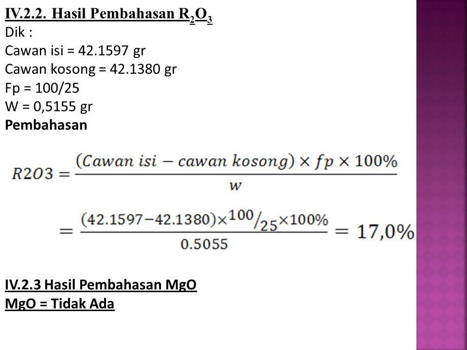 IV.2.2. Hasil Pembahasan R2O3 Dik : Cawan isi = 42.1597 gr. Cawan kosong = 42.1380 gr. Fp = 100/25.