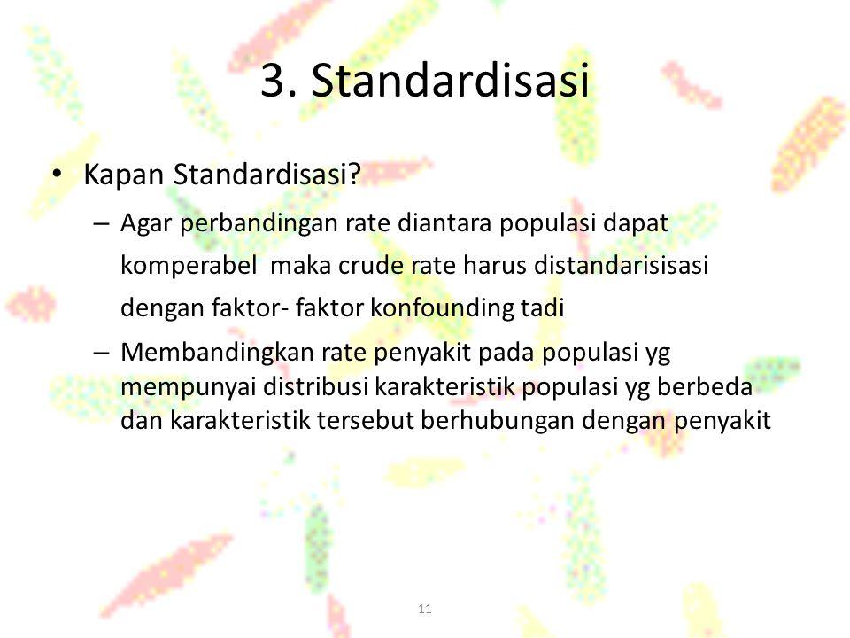 3. Standardisasi Kapan Standardisasi