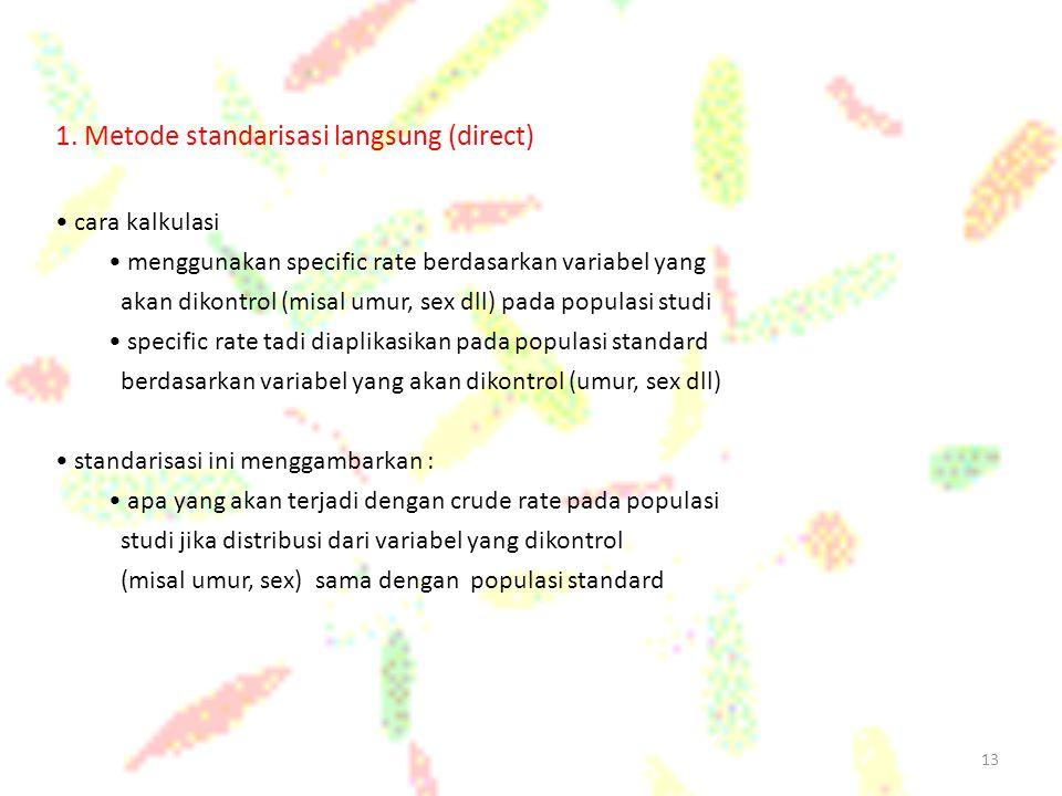 1. Metode standarisasi langsung (direct)