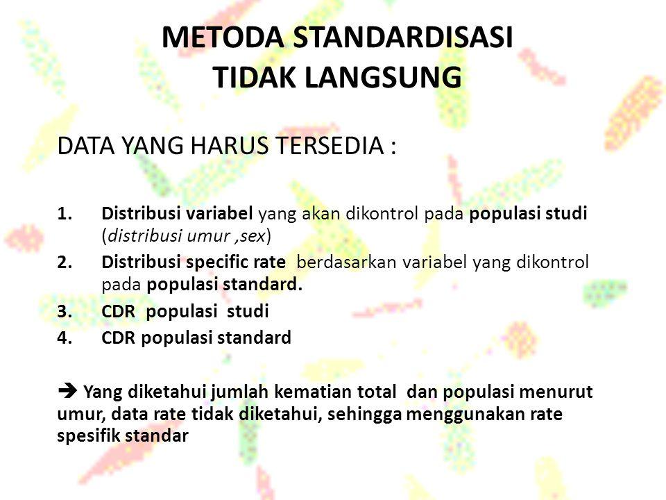 METODA STANDARDISASI TIDAK LANGSUNG