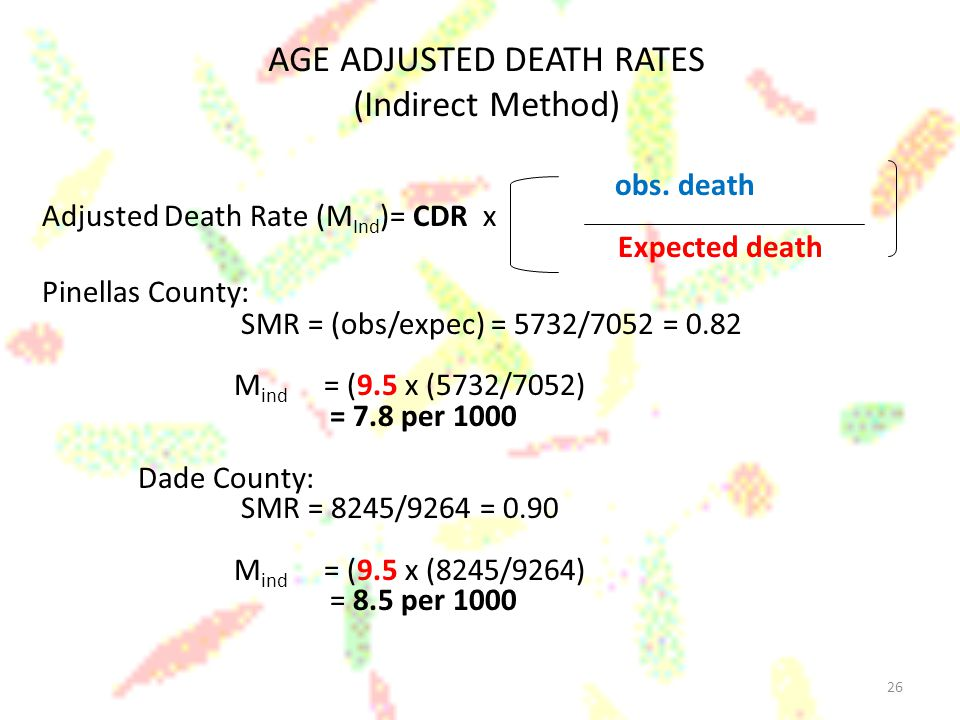 AGE ADJUSTED DEATH RATES (Indirect Method)