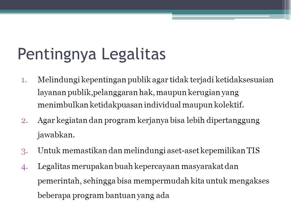 Pentingnya Legalitas