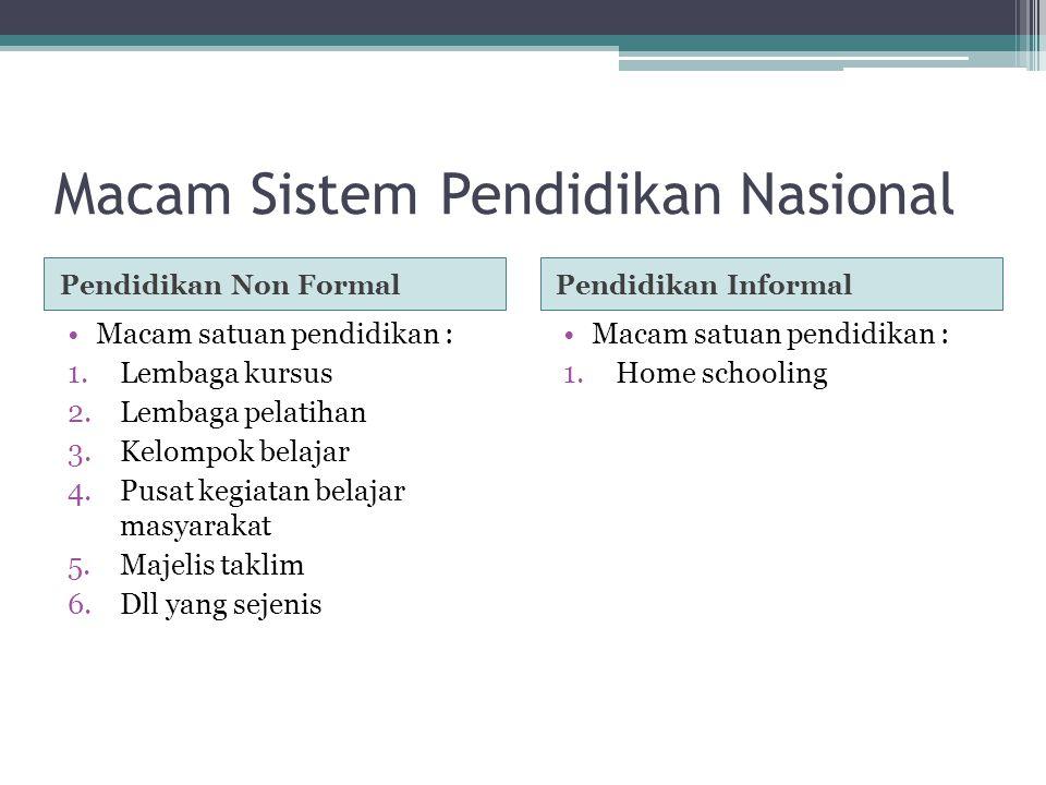 Macam Sistem Pendidikan Nasional
