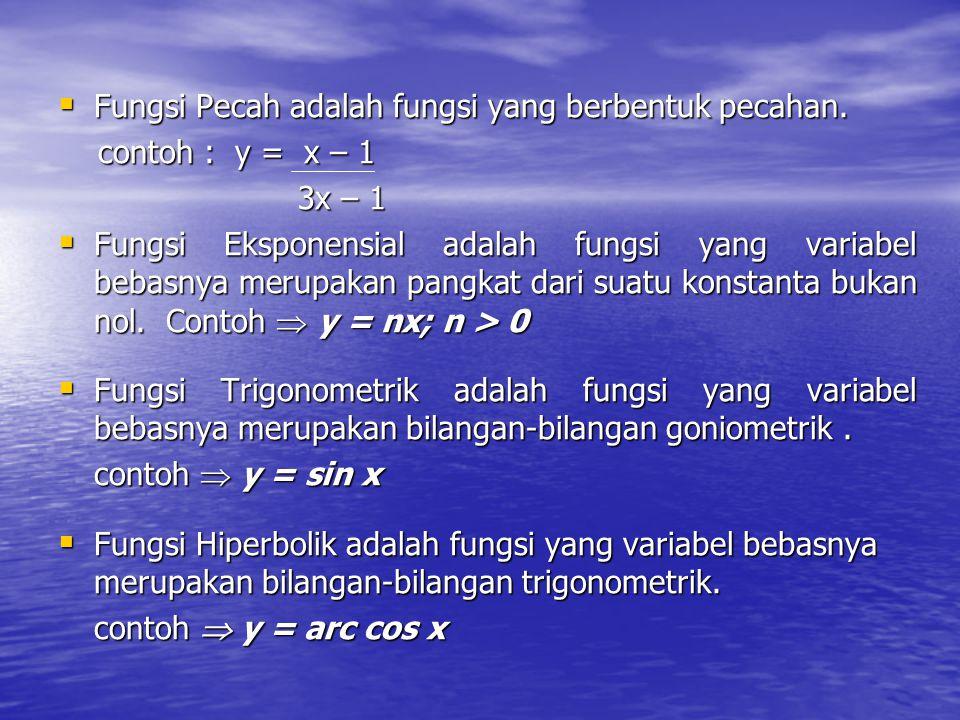 Fungsi Pecah adalah fungsi yang berbentuk pecahan.