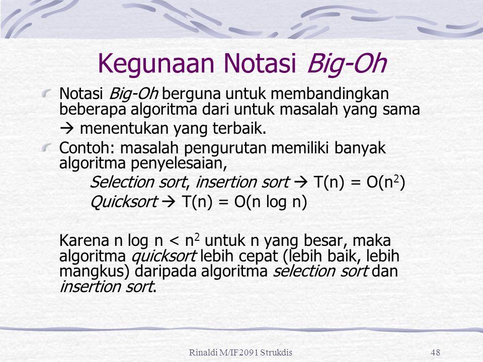 Kegunaan Notasi Big-Oh