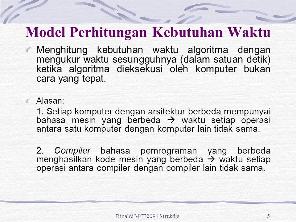 Model Perhitungan Kebutuhan Waktu