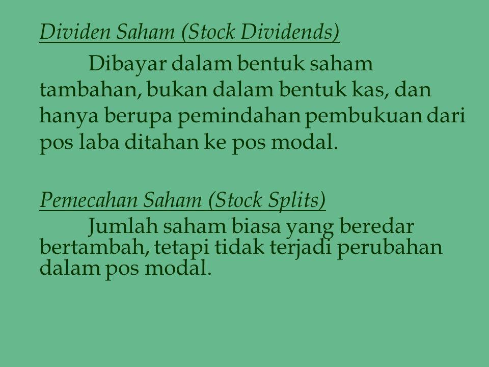 Dividen Saham (Stock Dividends)