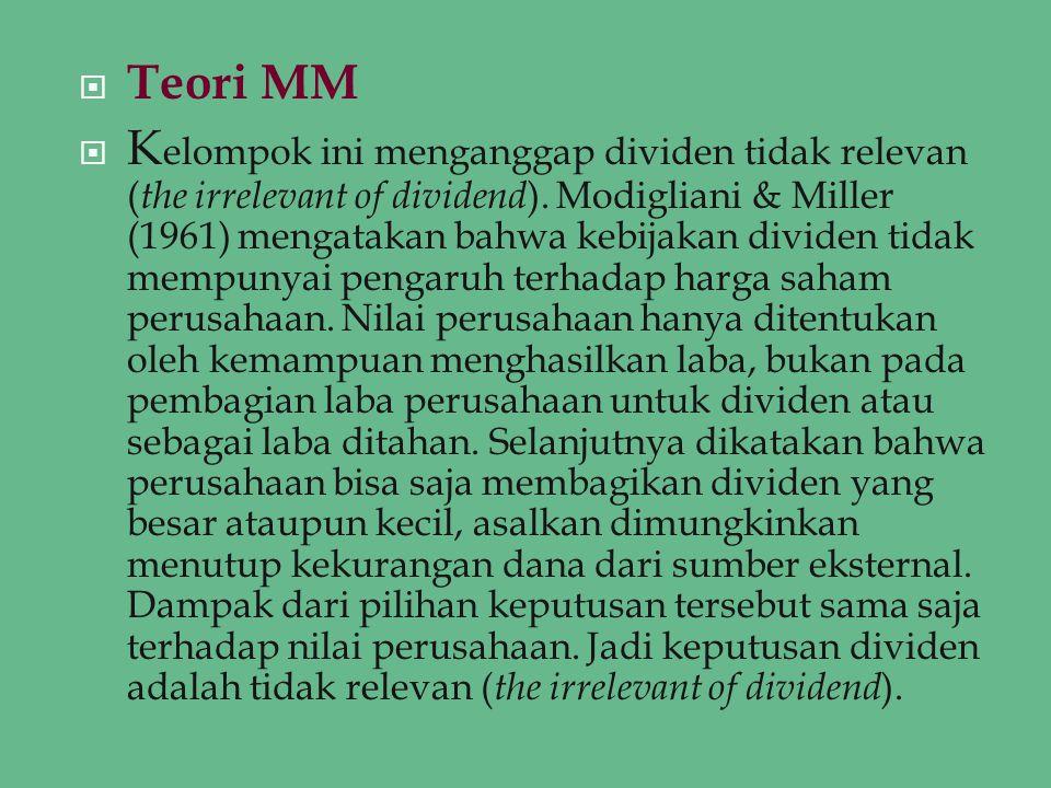 Teori MM
