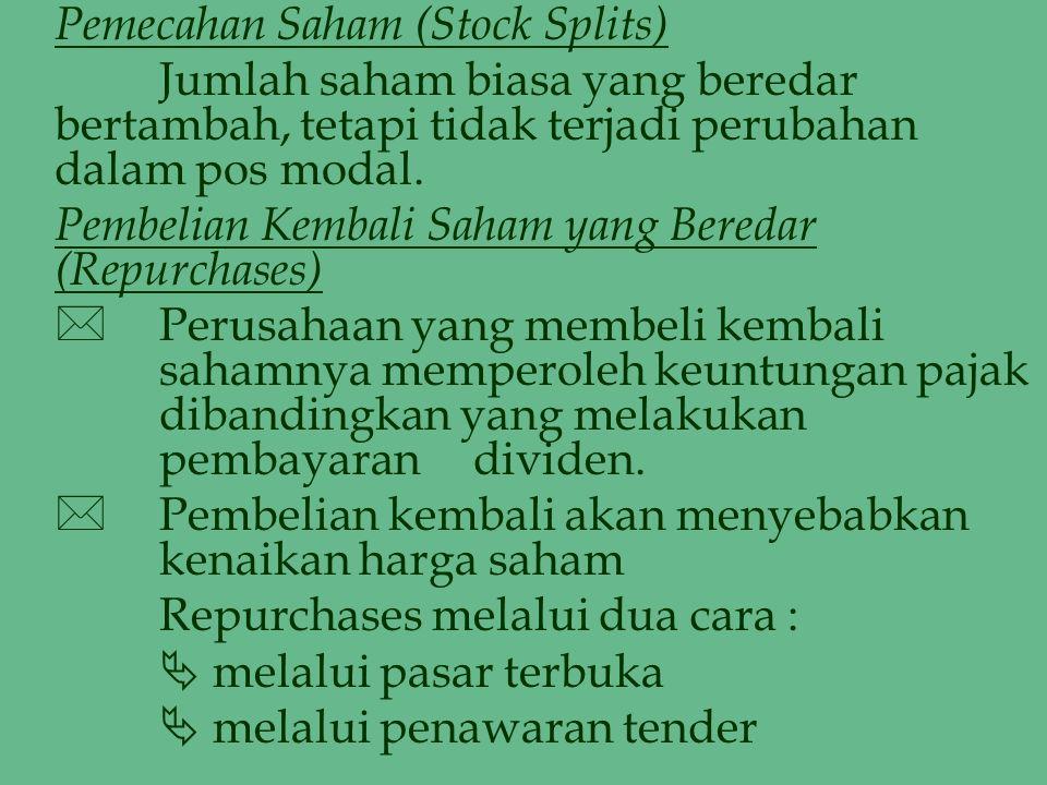 Pemecahan Saham (Stock Splits)