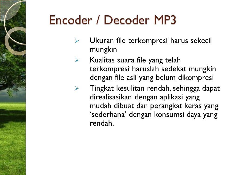 Encoder / Decoder MP3 Ukuran file terkompresi harus sekecil mungkin