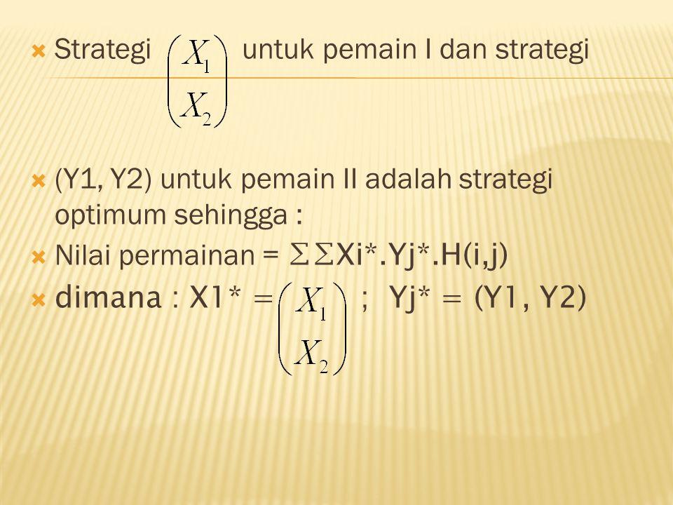 Strategi untuk pemain I dan strategi