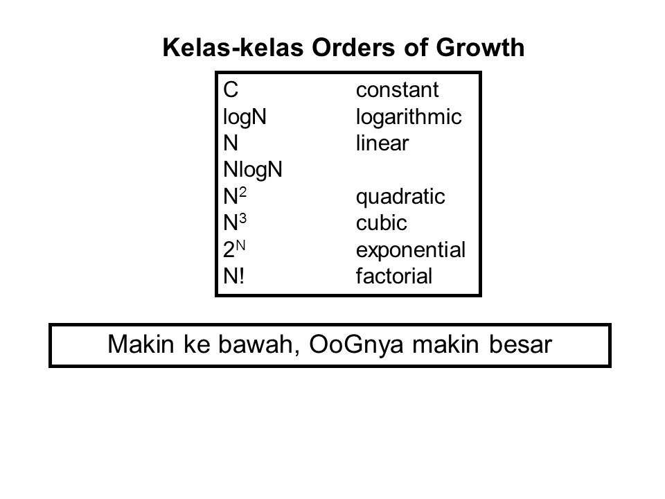 Kelas-kelas Orders of Growth