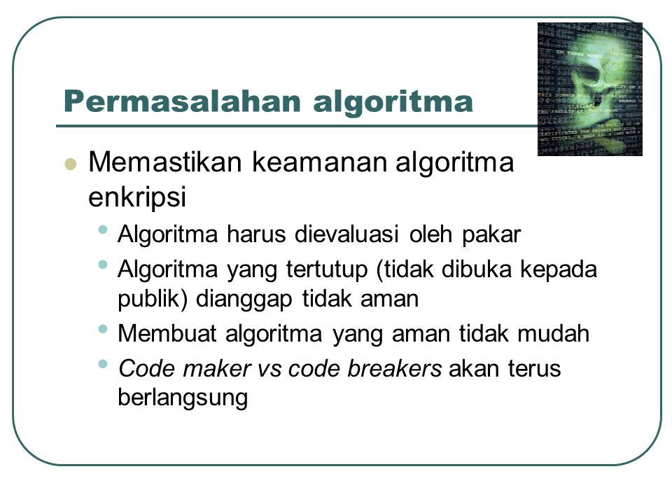 Permasalahan algoritma