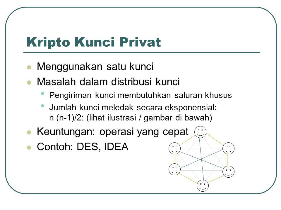 Kripto Kunci Privat Menggunakan satu kunci