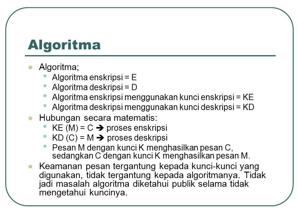 Algoritma Algoritma; Hubungan secara matematis: