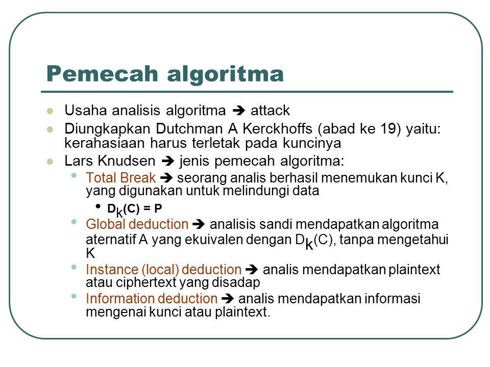 Pemecah algoritma Usaha analisis algoritma  attack