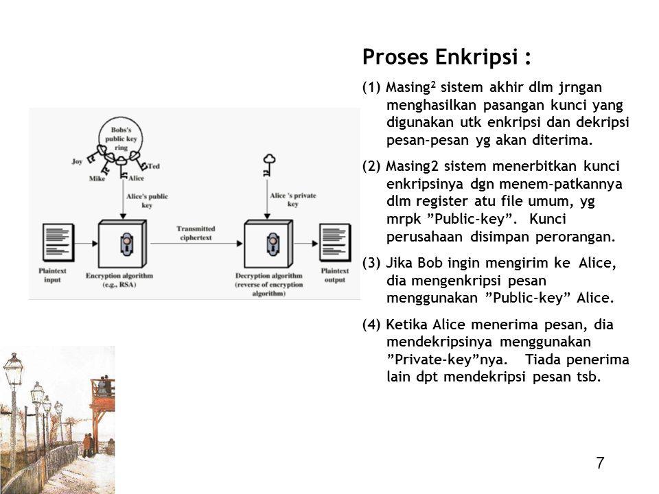 Proses Enkripsi :