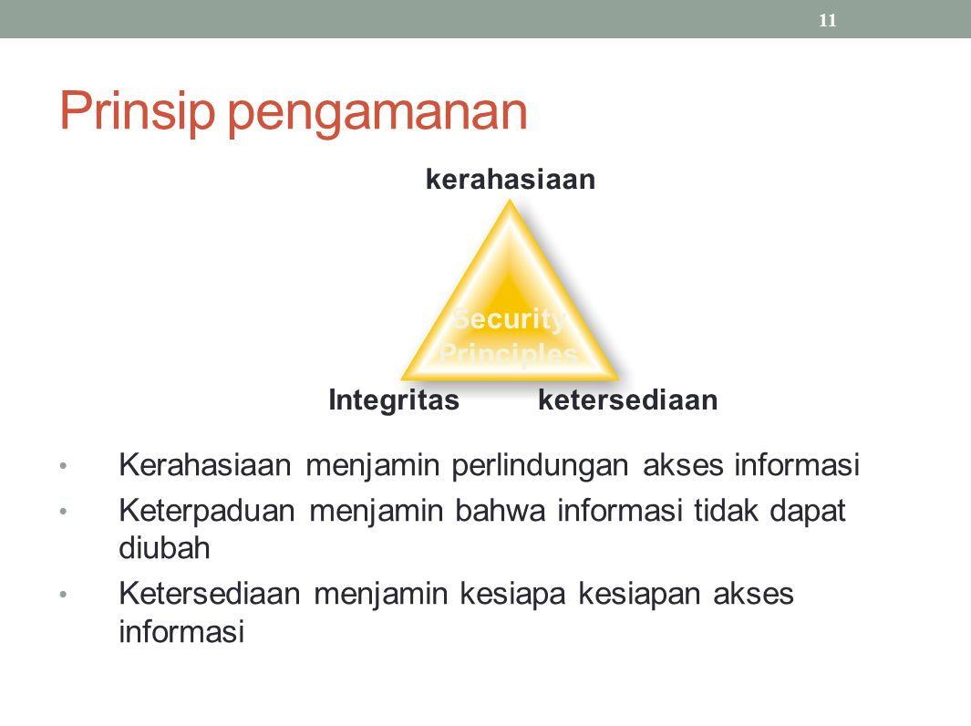 Prinsip pengamanan Kerahasiaan menjamin perlindungan akses informasi