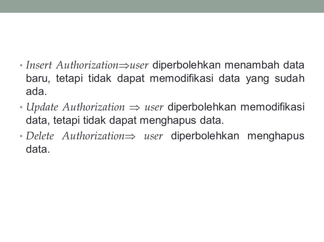 Insert Authorizationuser diperbolehkan menambah data baru, tetapi tidak dapat memodifikasi data yang sudah ada.