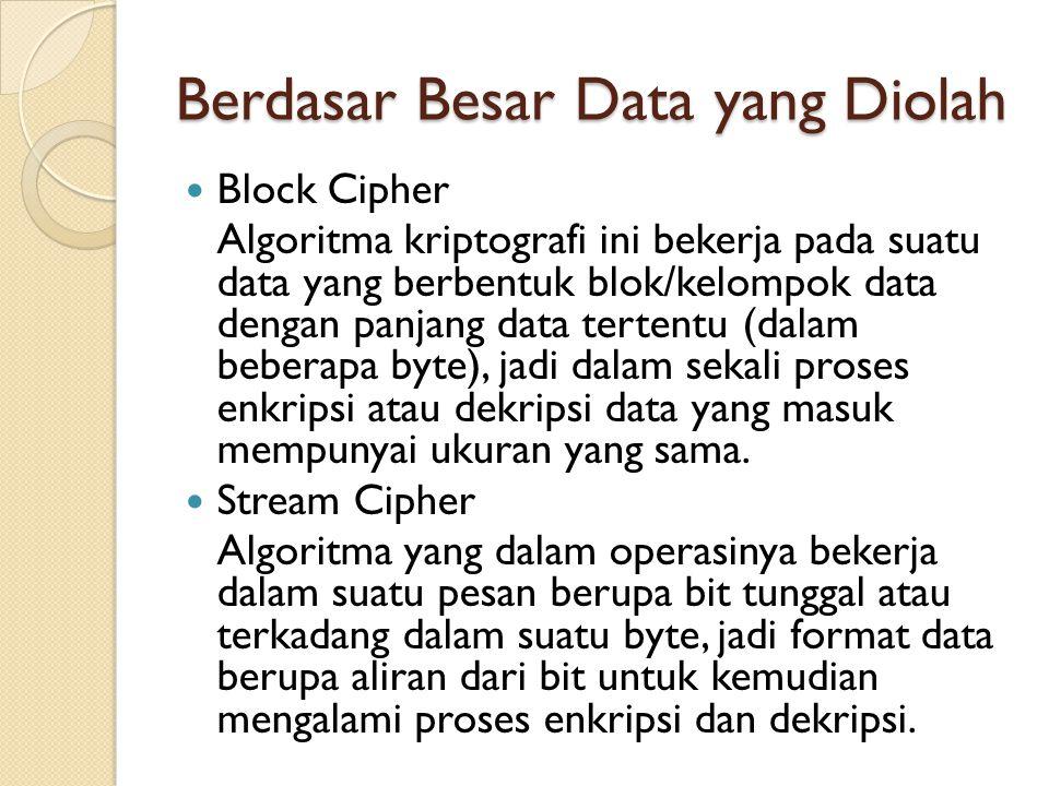 Berdasar Besar Data yang Diolah