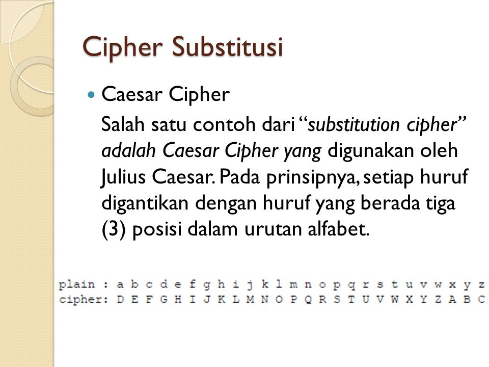 Cipher Substitusi Caesar Cipher