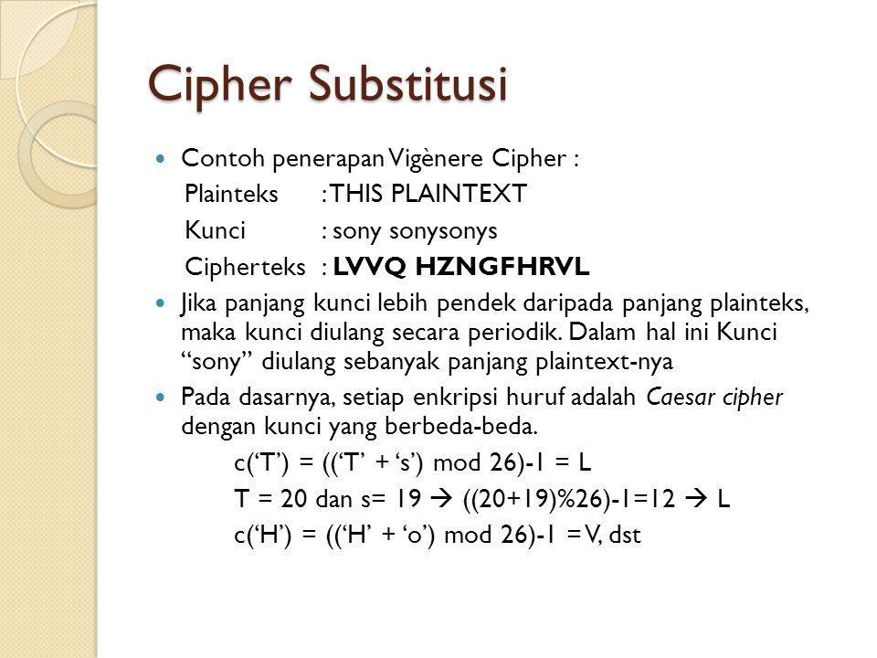 Cipher Substitusi Contoh penerapan Vigènere Cipher :