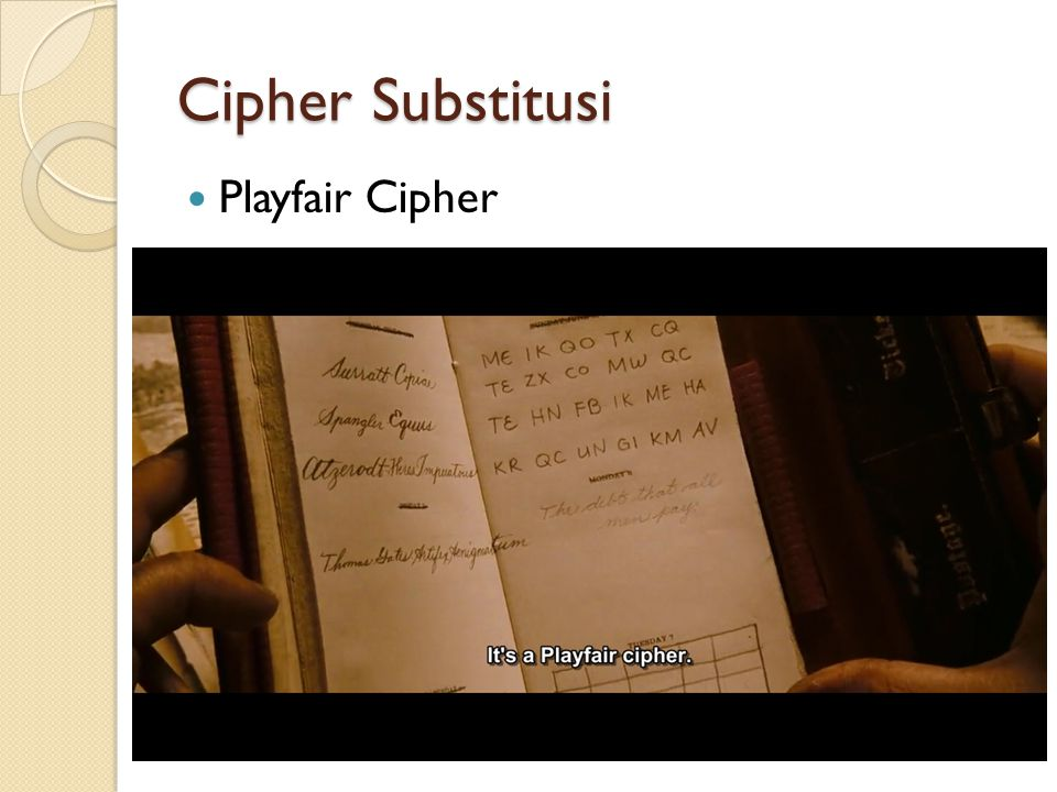 Cipher Substitusi Playfair Cipher