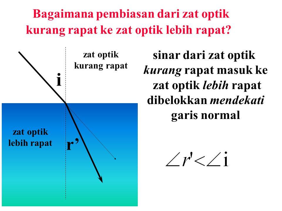Bagaimana pembiasan dari zat optik kurang rapat ke zat optik lebih rapat