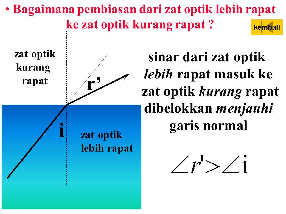 i r' sinar dari zat optik lebih rapat masuk ke zat optik kurang rapat
