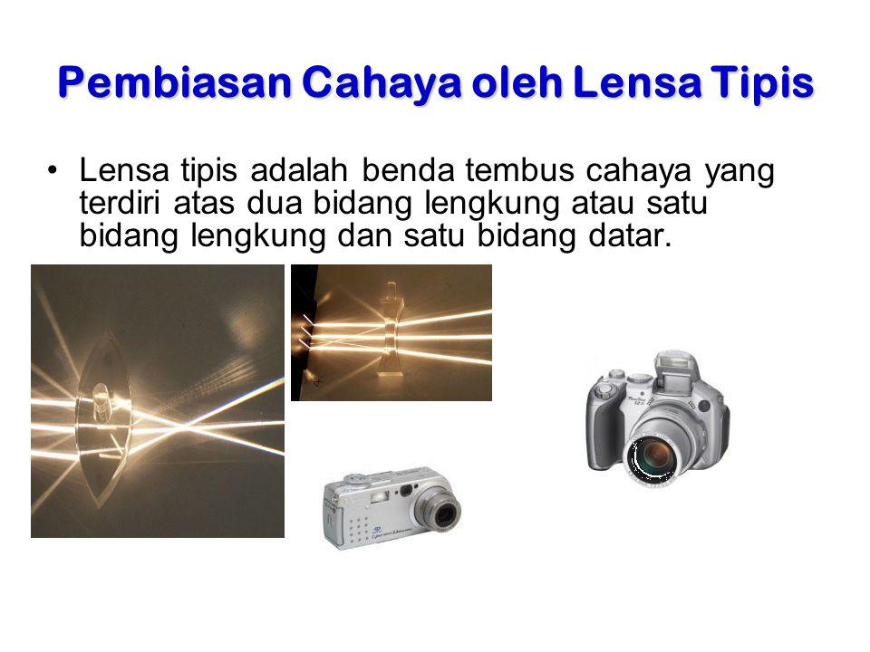 Pembiasan Cahaya oleh Lensa Tipis