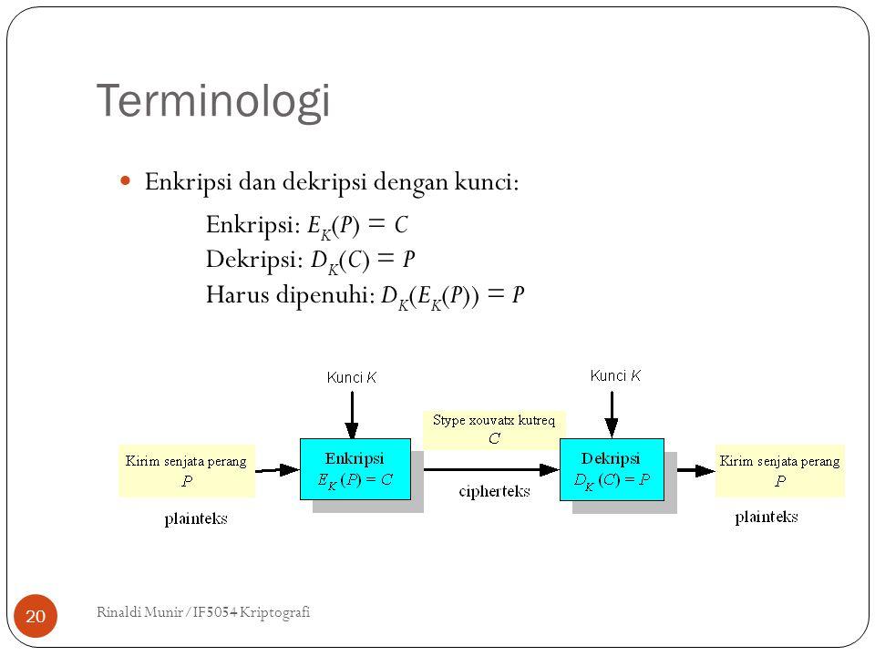 Terminologi Enkripsi dan dekripsi dengan kunci:
